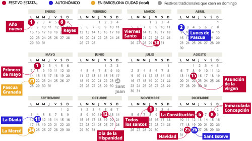 calendario laboral Barcelona 2018