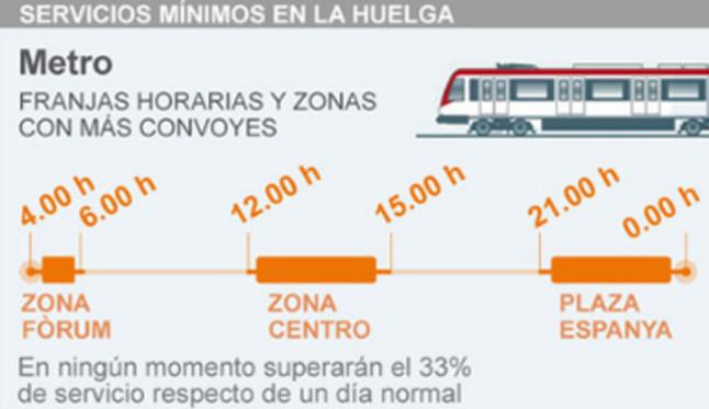 Los servicios mínimos del metro de Barcelona funcionan sin problemas
