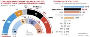 parlamentoalianzapodemosiu3