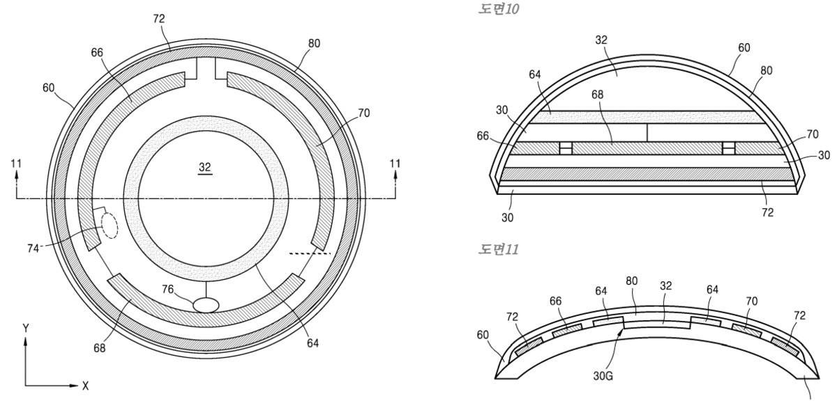 Patente de las lentillas inteligentes de Samsung.
