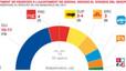 CiU reforça la seva majoria a Girona en un consistori molt atomitzat