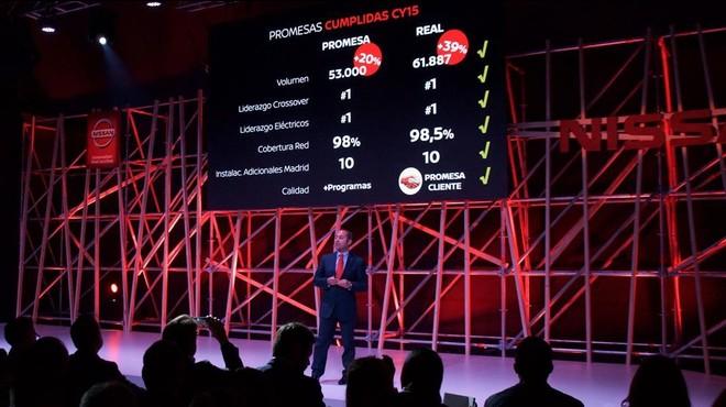 Marco Toro presenta los resultados de Nissan