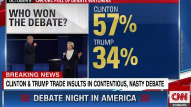 ¿Qui ha guanyat el debat? Les enquestes i els analistes donen per vencedora Clinton