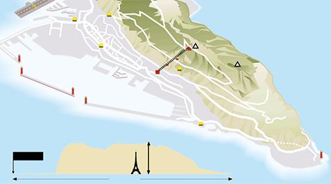 Gibraltar, mapa e historia