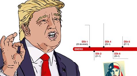 Cronología de los 100 días de Trump
