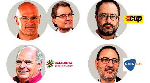 Guia de candidatures per a les eleccions catalanes del 27-S