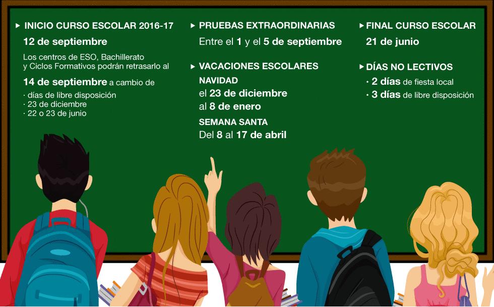 Fechas clave del curso 2016-2017