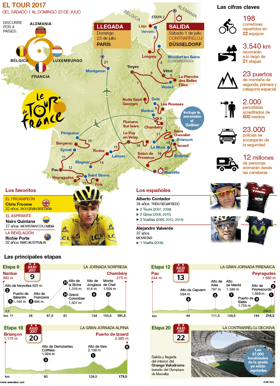 Mapa del Tour de França 2017