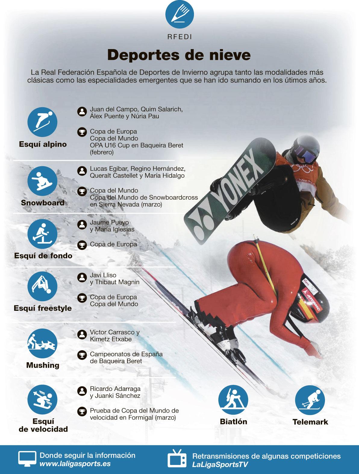 Nieve: el snowboard lidera el cambio.
