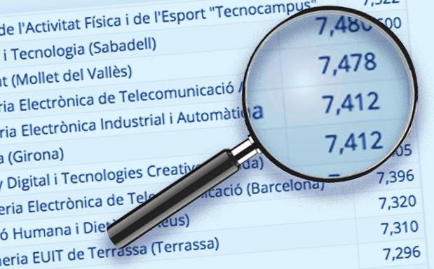 Consulta aquí las notas de corte 2019 en Catalunya