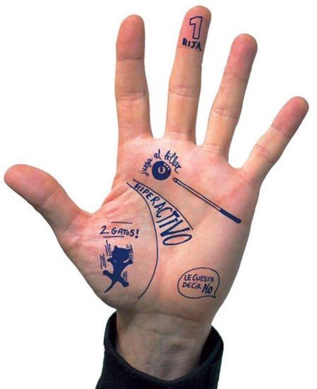 Per conèixer Coque Malla com la palma de la seva mà