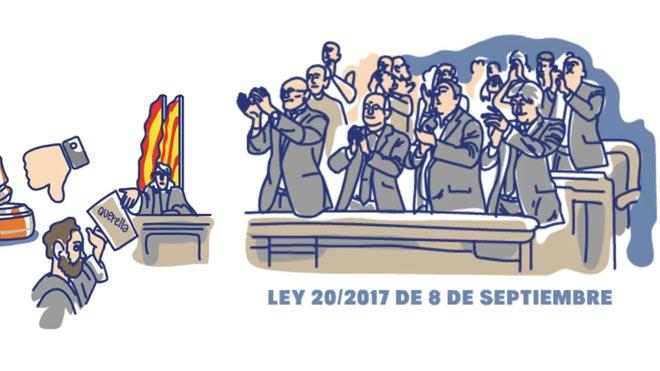 La situación de los jueces en Catalunya, explicada en dos minutos, según APM Cataluña.