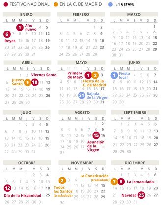 Calendario laboral de Getafe del 2020.