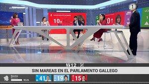 TVE assenyala més Marees que Podem