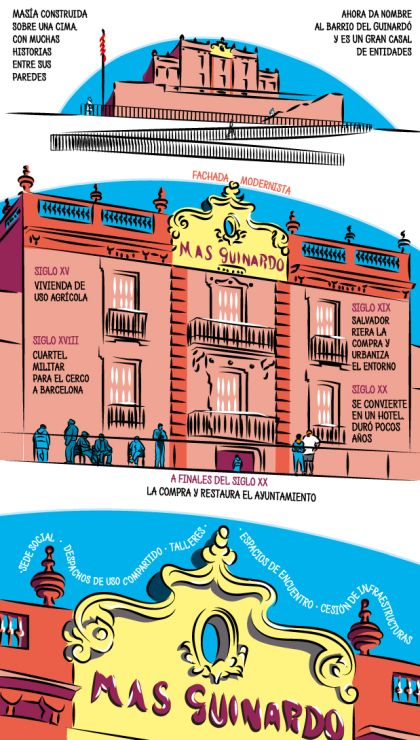 Casal Mas Guinardó, punt de trobada de luxe