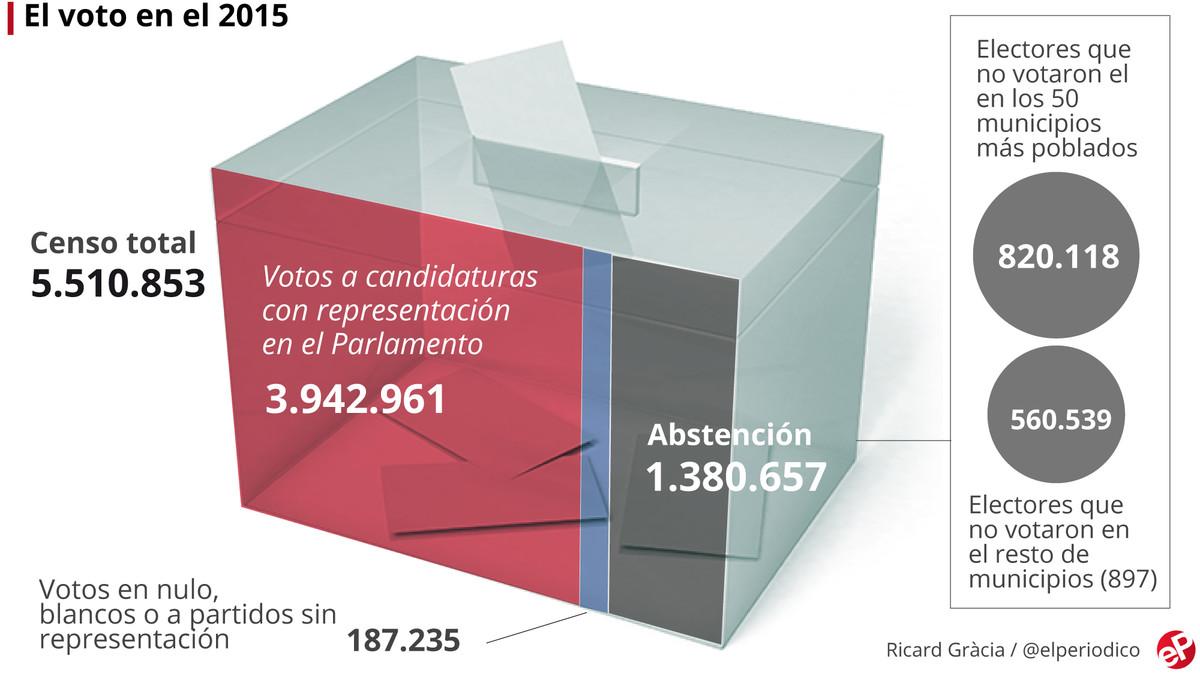 voto-participacion-elecciones-2015