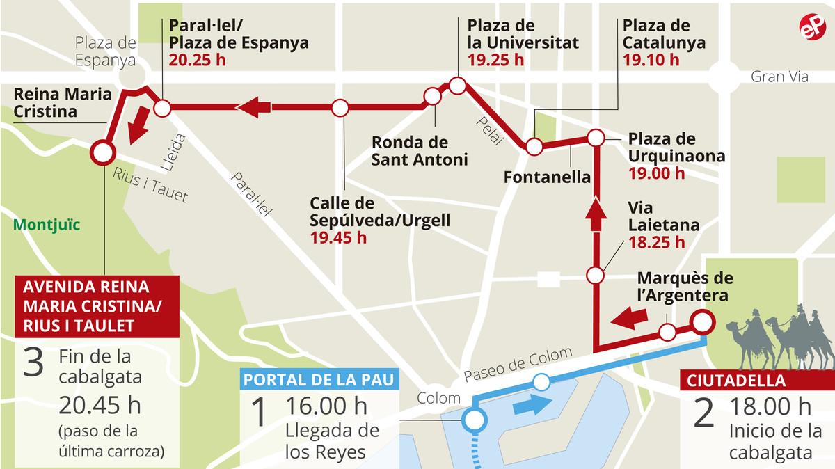 Así será la cabalgata de los Reyes Magos en Barcelona