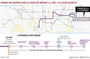 Cierre de seis estaciones de la línea 2 del metro en agosto por obras de mejora