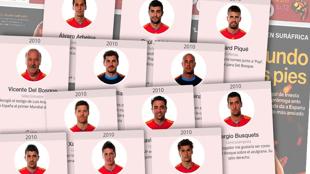 Ayer y hoy de los héroes del Mundial 2010