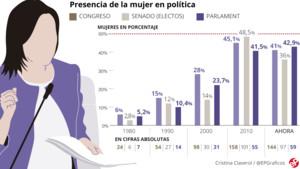 mujeres-en-poder-gobierno-620