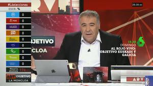 Antonio García Ferreras, en una imagen promocional del especial sobre las elecciones vascas y gallegas que emite La Sexta.