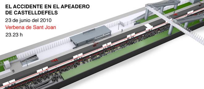 Infografía del accidente de Castelldefels, tras cinco años del suceso.
