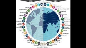 Ilustración de BofA Merrill Lynch Global Researchque acompaña a su informe Diez grandes temas para la década 2020.