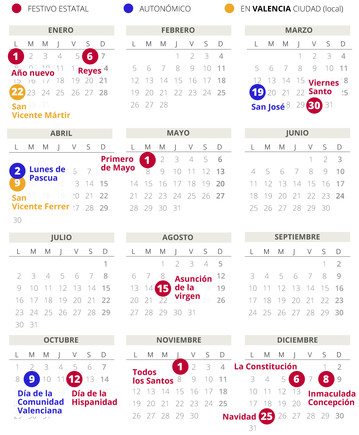 Calendario laboral de Valencia del 2018.