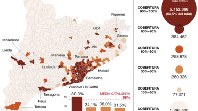 Solo un 15% de los municipios catalanes tiene fibra óptica