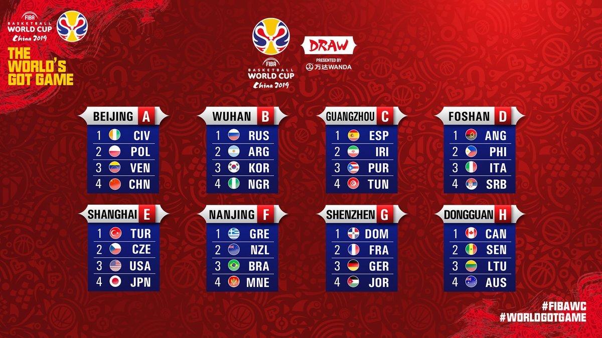El cuadro del Mundial.