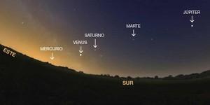 Alineación de cinco planetasvisible desde Barcelona a las 7 00 h de la mañana.
