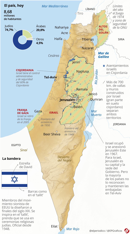 israel mapa La historia de Israel en 7 mapas israel mapa