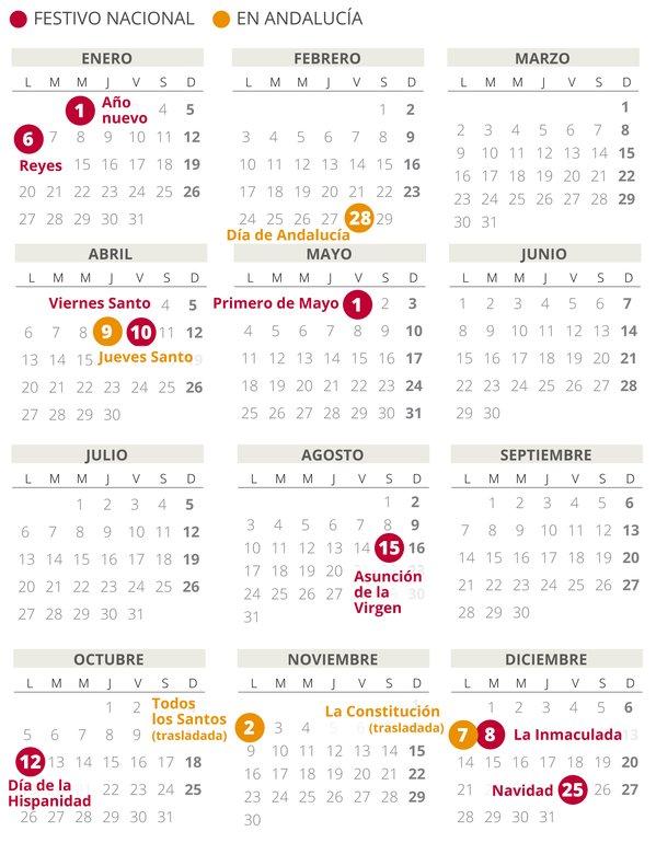 Calendario laboral de Andalucía del 2020.