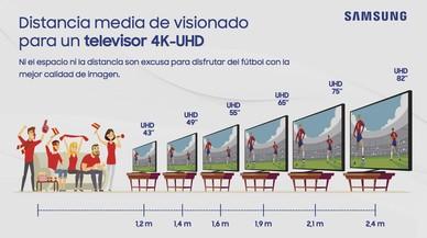 El Mundial dispara las ventas de televisión de gran formato