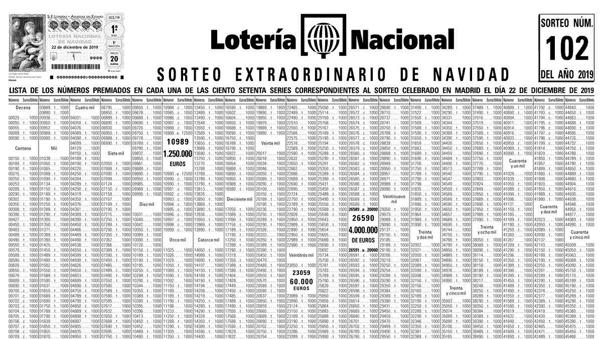 Detalle de la lista oficial de premios de la Lotería de Navidad 2019.