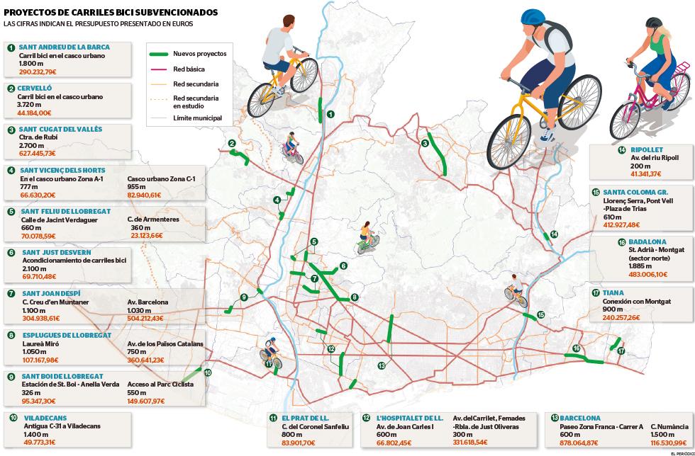 Mapa Carril Bici Barcelona.El Amb Crea La Gran Red Ciclable Bicivia Y Cofinanciala