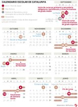 Calendario escolar de Catalunya 2019-2020