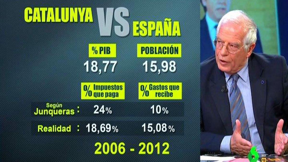 Josep Borrell, durante su entrevista enEl intermedio.