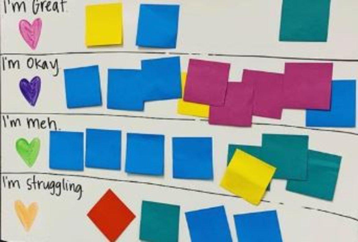 El mètode d'una professora per conèixer amb exactitud com es troben els seus alumnes