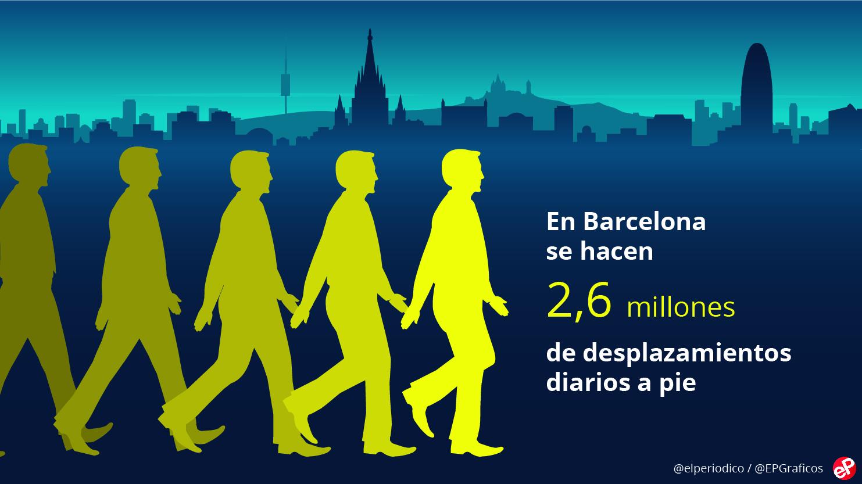 Cifras del beneficio de caminar