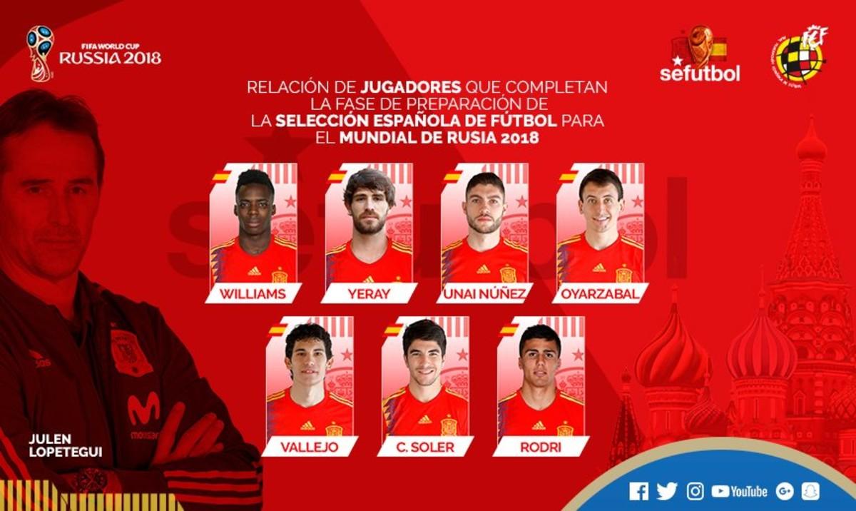 Los jóvenes jugadores de la selección española convocados provisionalmente por Lopetegui.