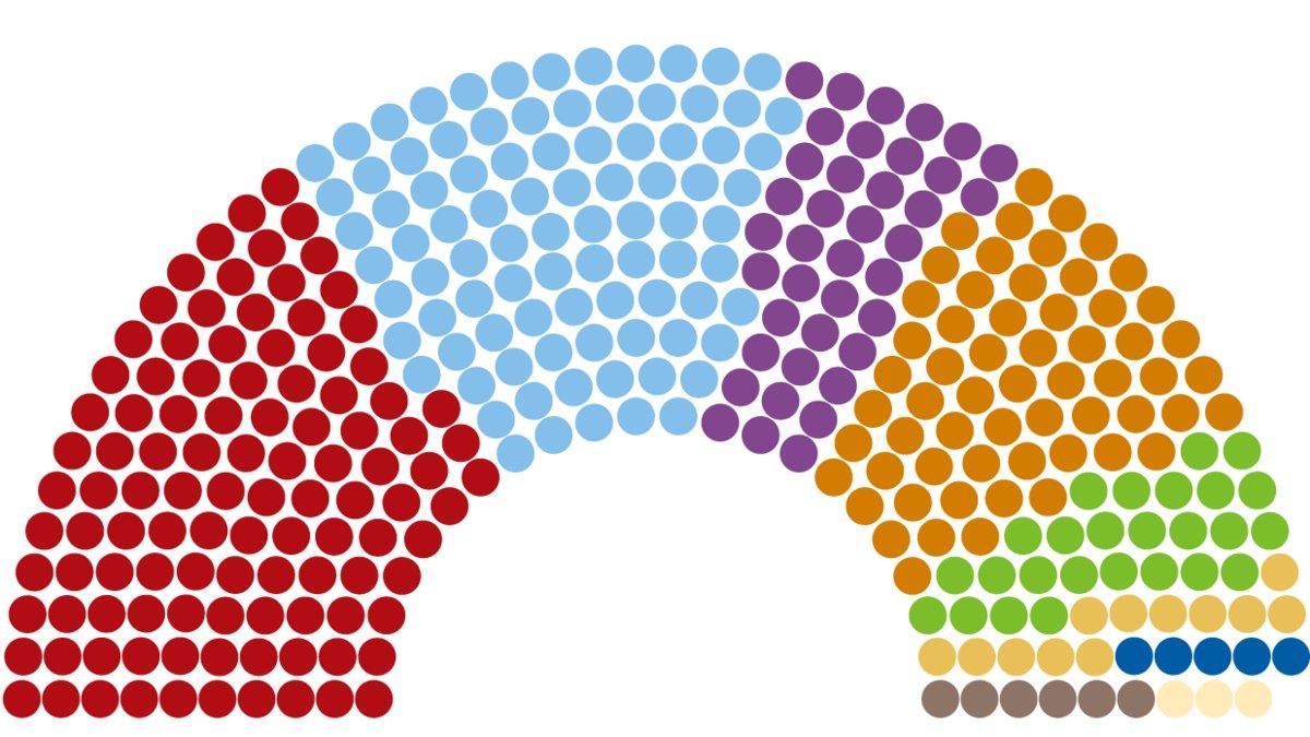 Així van les enquestes de les eleccions generals del 2019