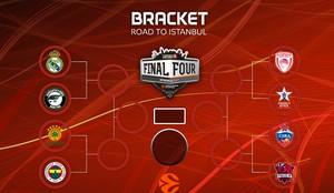 Los cruces de cuartos de final de la Euroliga de baloncesto.