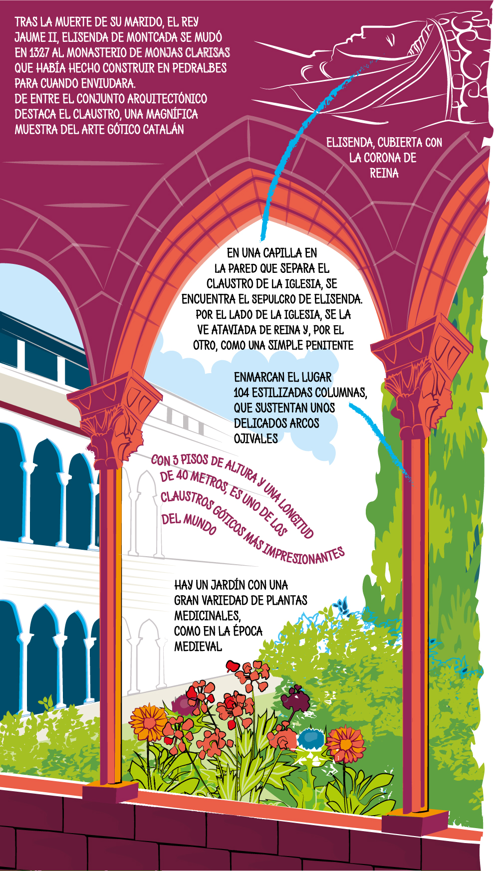 Monasterio de Pedralbes: Un claustro digno de una reina