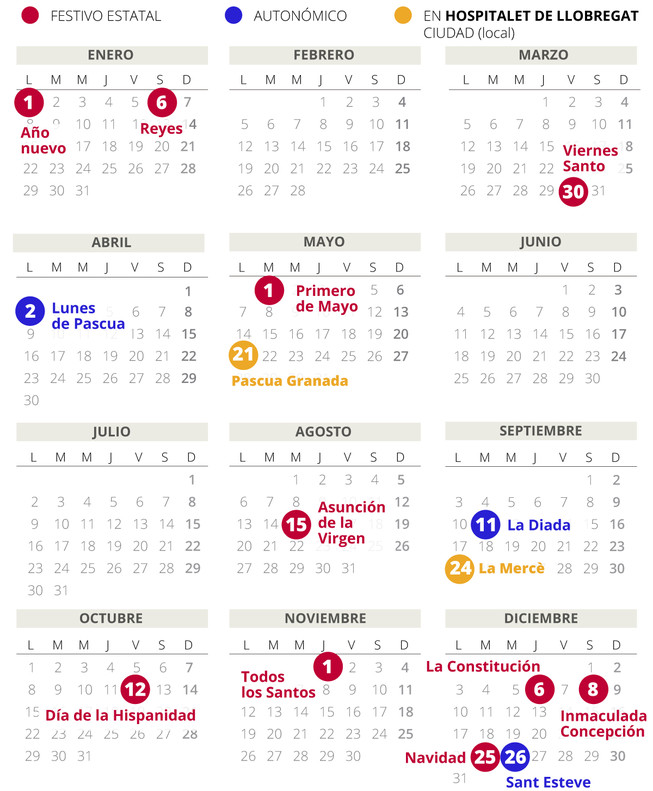 Calendario laboral de LHospitalet de Llobregat del 2018.