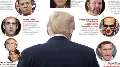 El exabogado de Trump se declara culpable e implica al presidente
