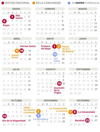 Calendario laboral de Madrid del 2020.