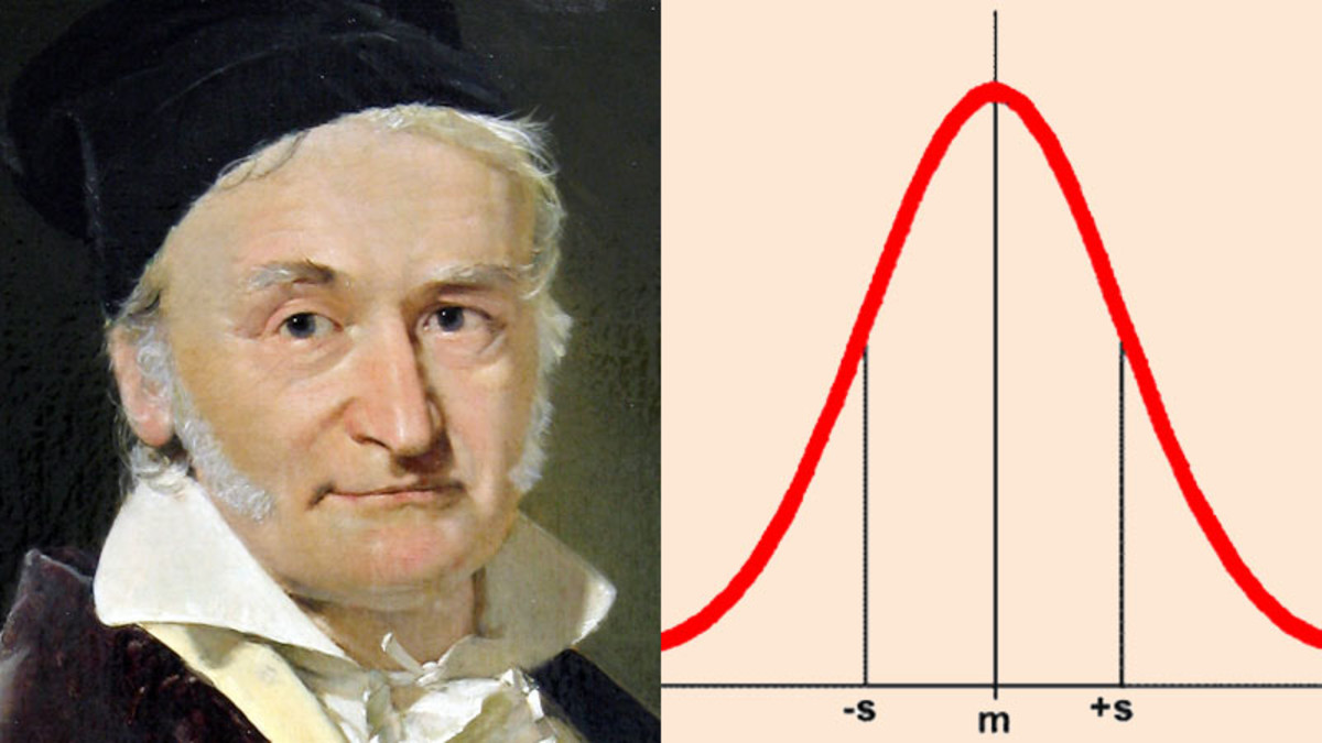 johann carl friedrich gauss Johann carl friedrich was a german mathematician johann carl had an exceptional influence in many fields of mathematics and science read more.