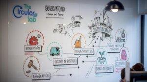 Mural sobre el envase del futuro en el The Circular Lab, el centro de innovación de Ecoembes.