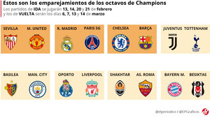 Sorteo de octavos de la Champions 2017 - 2018: Chelsea-Barça y Madrid-PSG